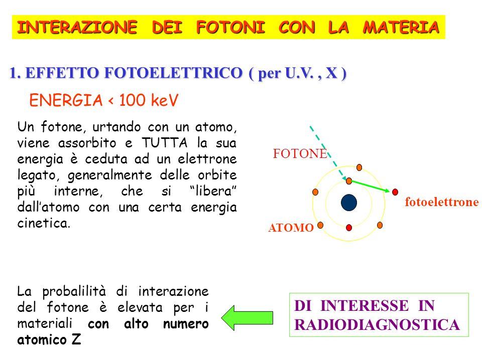 1. EFFETTO FOTOELETTRICO ( per U.V., X ) INTERAZIONE DEI FOTONI CON LA MATERIA Un fotone, urtando con un atomo, viene assorbito e TUTTA la sua energia