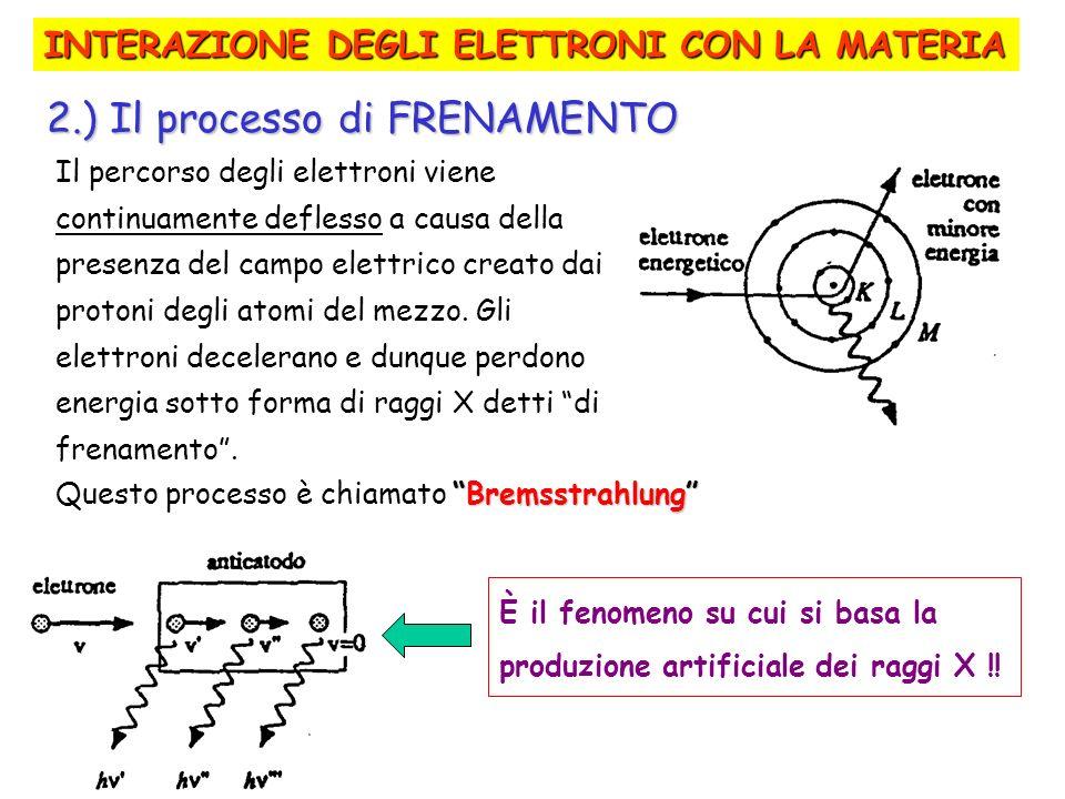 2.) Il processo di FRENAMENTO Il percorso degli elettroni viene continuamente deflesso a causa della presenza del campo elettrico creato dai protoni d