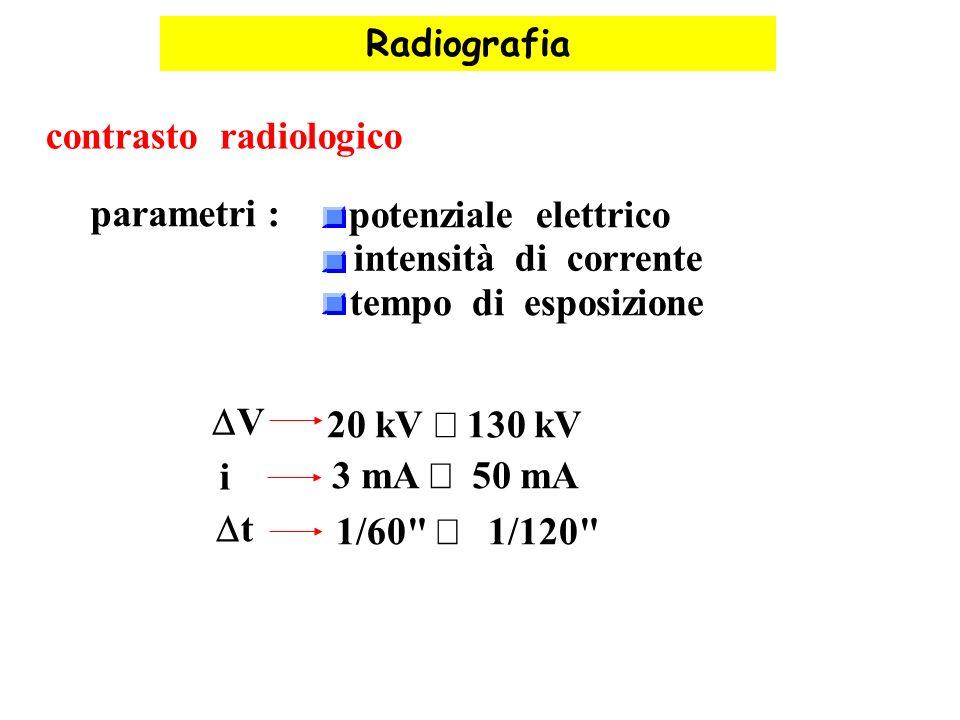 contrasto radiologico parametri : V 20 kV 130 kV i 3 mA 50 mA t 1/60