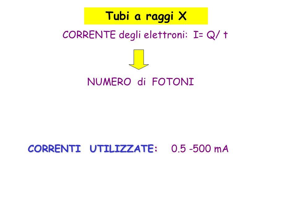 CORRENTI UTILIZZATE: CORRENTI UTILIZZATE: 0.5 -500 mA CORRENTE degli elettroni: I= Q/ t NUMERO di FOTONI Tubi a raggi X