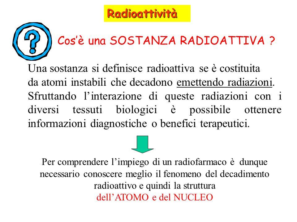 Cosè una SOSTANZA RADIOATTIVA ? Una sostanza si definisce radioattiva se è costituita da atomi instabili che decadono emettendo radiazioni. Sfruttando