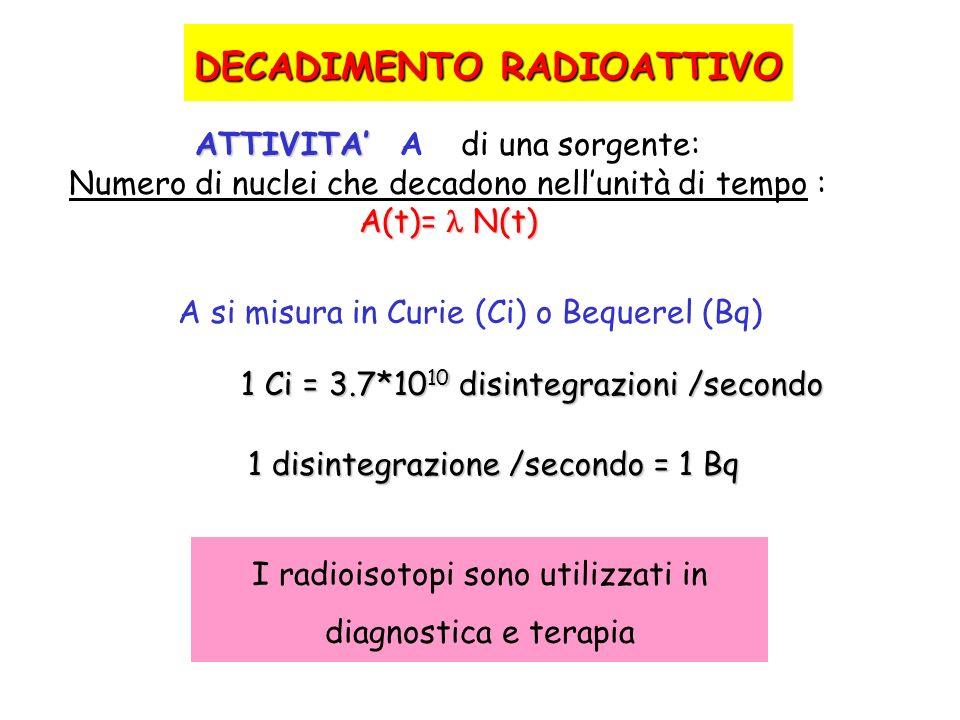 DECADIMENTO RADIOATTIVO ATTIVITA ATTIVITA A di una sorgente: A(t)= N(t) Numero di nuclei che decadono nellunità di tempo : A(t)= N(t) 1 Ci = 3.7*10 10
