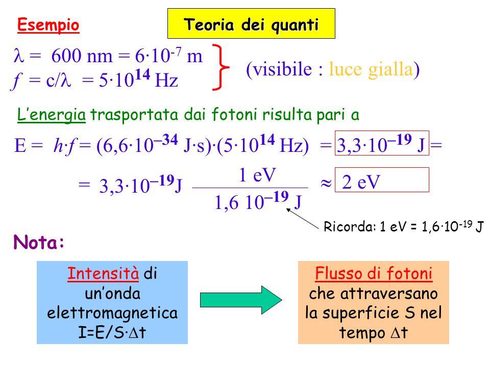 = 600 nm = 6·10 -7 m f = c/ = 5·10 14 Hz E = h·f = (6,6·10 –34 J·s)·(5·10 14 Hz) = 3,3·10 –19 J = 3,3·10 –19 J 1,6 10 –19 J = 2 eV (visibile : luce gi