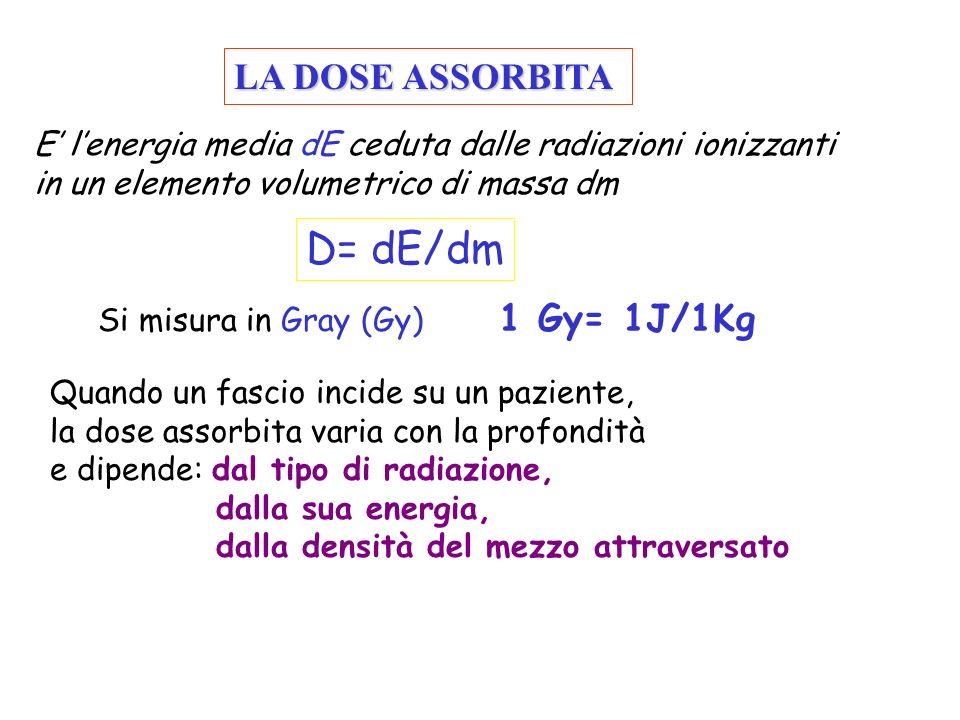 LA DOSE ASSORBITA E lenergia media dE ceduta dalle radiazioni ionizzanti in un elemento volumetrico di massa dm Si misura in Gray (Gy) 1 Gy= 1J/1Kg Qu