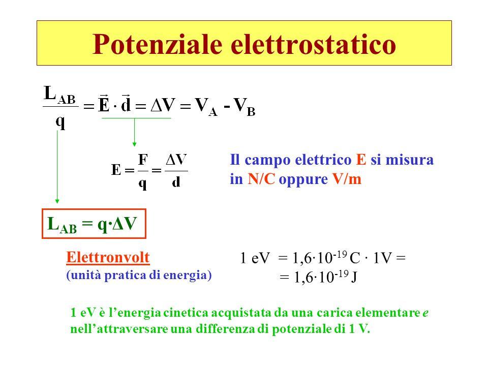 Potenziale elettrostatico Il campo elettrico E si misura in N/C oppure V/m L AB = q·ΔV 1 eV = 1,6·10 -19 C · 1V = = 1,6·10 -19 J Elettronvolt (unità p