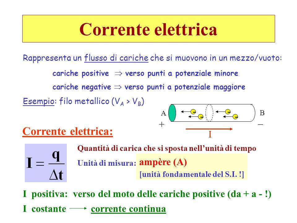 Corrente elettrica Rappresenta un flusso di cariche che si muovono in un mezzo/vuoto: cariche positive verso punti a potenziale minore cariche negativ