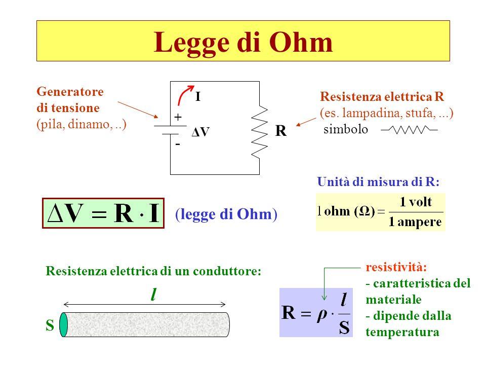 Legge di Ohm S l Resistenza elettrica di un conduttore: resistività: - caratteristica del materiale - dipende dalla temperatura + - ΔVΔV R Resistenza