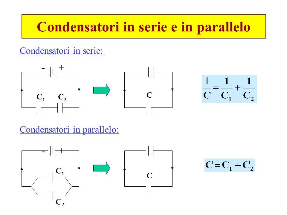 Condensatori in serie e in parallelo Condensatori in serie: -+ Condensatori in parallelo: -+ C1C1 C2C2 C2C2 C1C1 C C