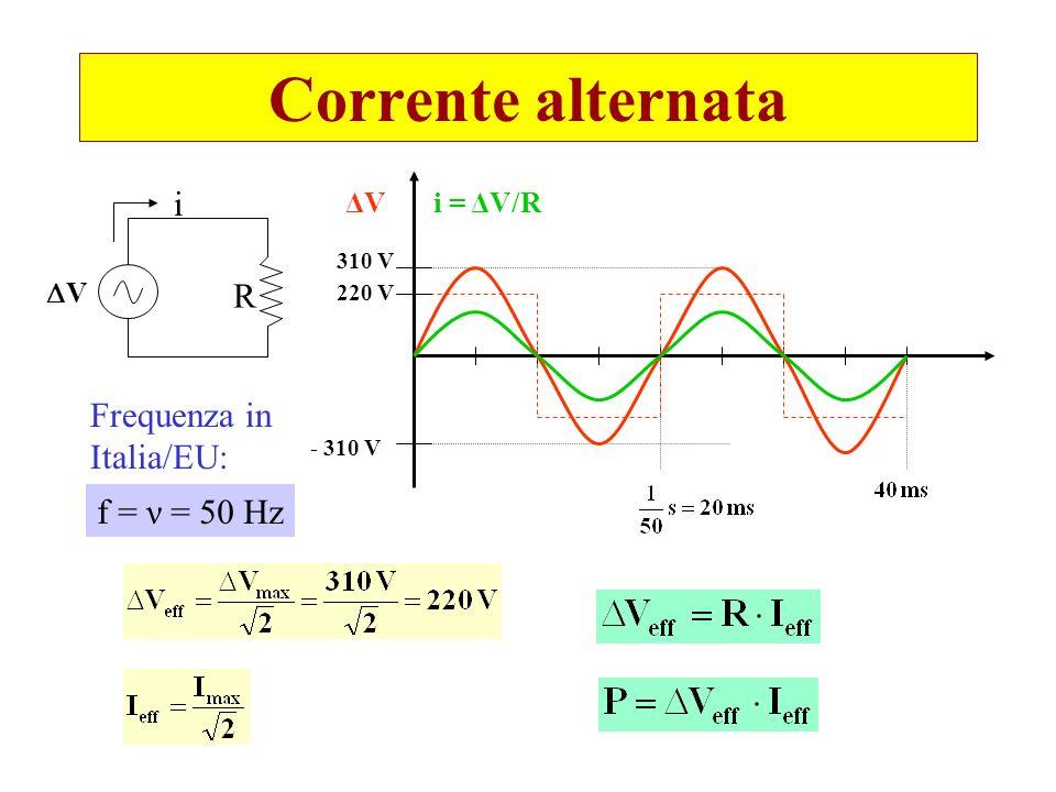 Corrente alternata R V i ΔVΔVi = ΔV/R 310 V - 310 V Frequenza in Italia/EU: f = ν = 50 Hz 220 V