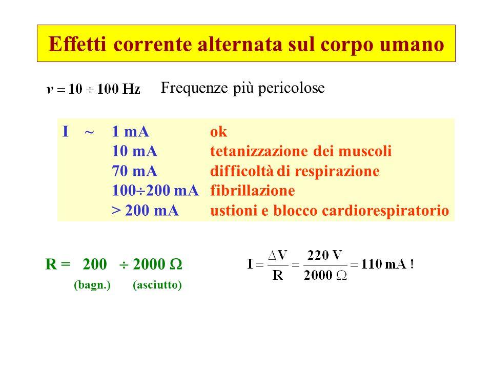 Effetti corrente alternata sul corpo umano I ~ 1 mAok 10 mAtetanizzazione dei muscoli 70 mAdifficoltà di respirazione 100 200 mAfibrillazione > 200 mA