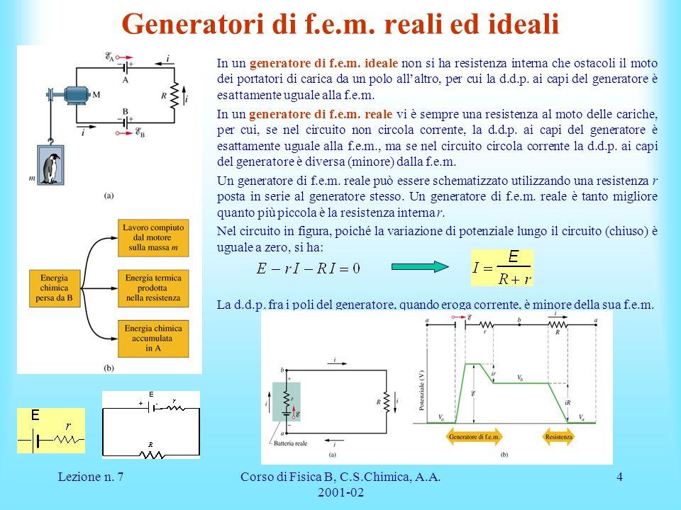 Lezione n. 7Corso di Fisica B, C.S.Chimica, A.A. 2001-02 4 Generatori di f.e.m. reali ed ideali In un generatore di f.e.m. ideale non si ha resistenza