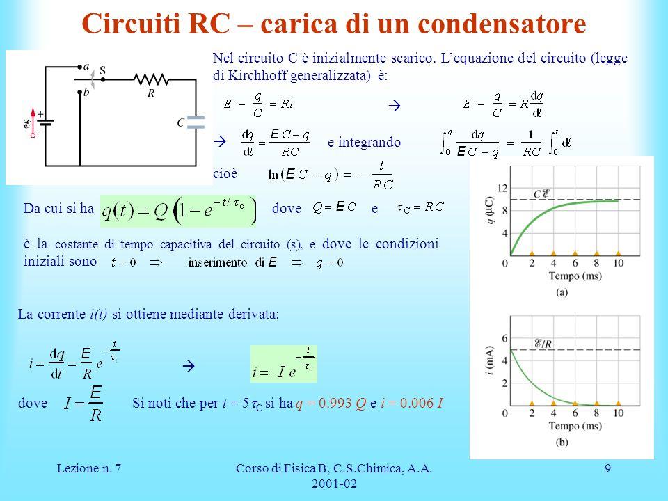 Lezione n. 7Corso di Fisica B, C.S.Chimica, A.A. 2001-02 9 Nel circuito C è inizialmente scarico. Lequazione del circuito (legge di Kirchhoff generali