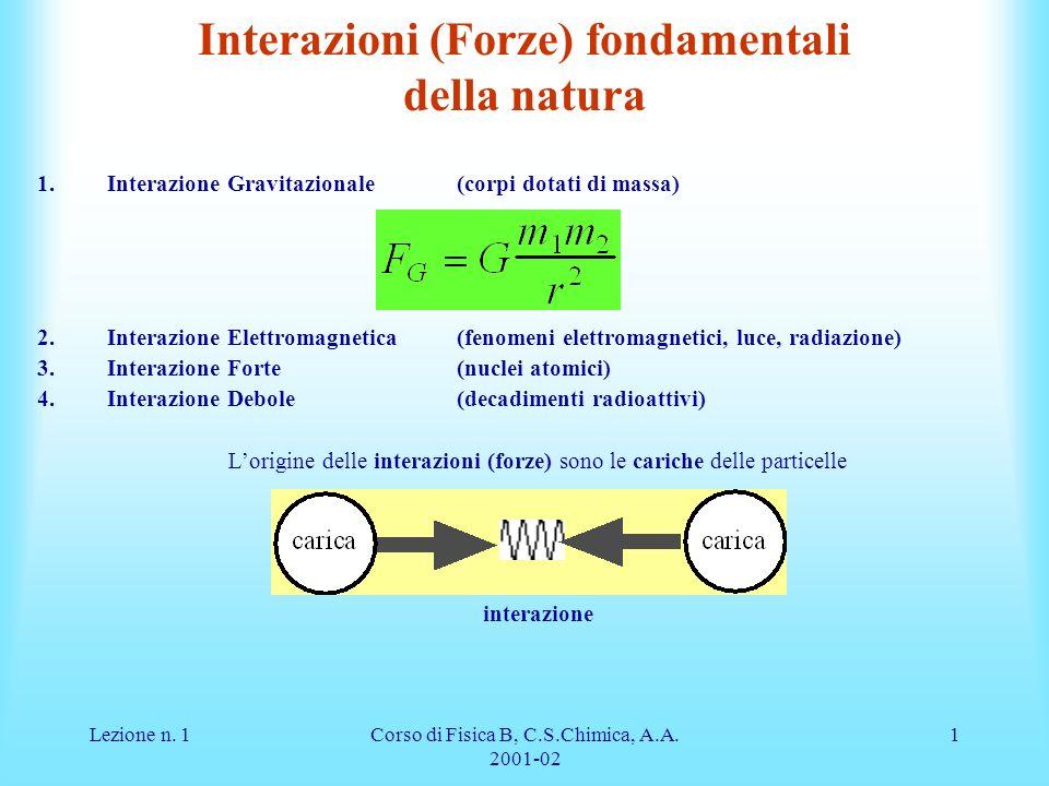 Lezione n. 1Corso di Fisica B, C.S.Chimica, A.A. 2001-02 1 Interazioni (Forze) fondamentali della natura 1.Interazione Gravitazionale (corpi dotati di