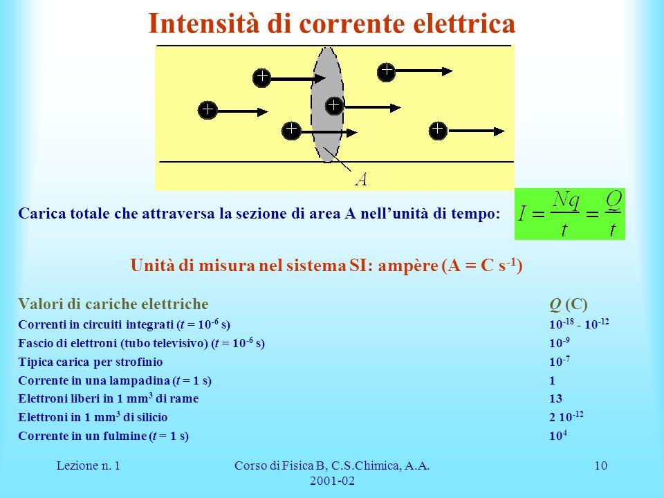 Lezione n. 1Corso di Fisica B, C.S.Chimica, A.A. 2001-02 10 Intensità di corrente elettrica Carica totale che attraversa la sezione di area A nellunit