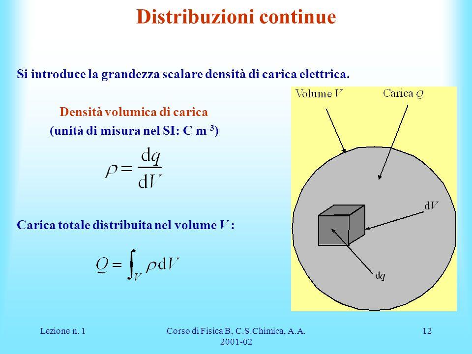 Lezione n. 1Corso di Fisica B, C.S.Chimica, A.A. 2001-02 12 Distribuzioni continue Si introduce la grandezza scalare densità di carica elettrica. Dens