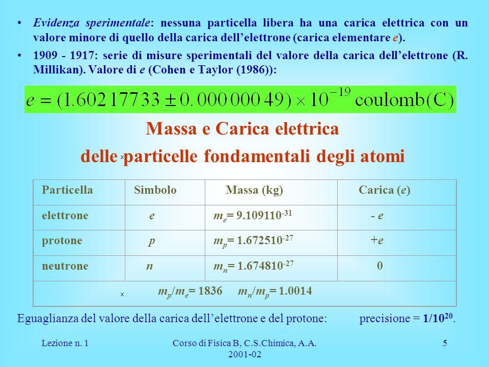 Lezione n. 1Corso di Fisica B, C.S.Chimica, A.A. 2001-02 5 Evidenza sperimentale: nessuna particella libera ha una carica elettrica con un valore mino