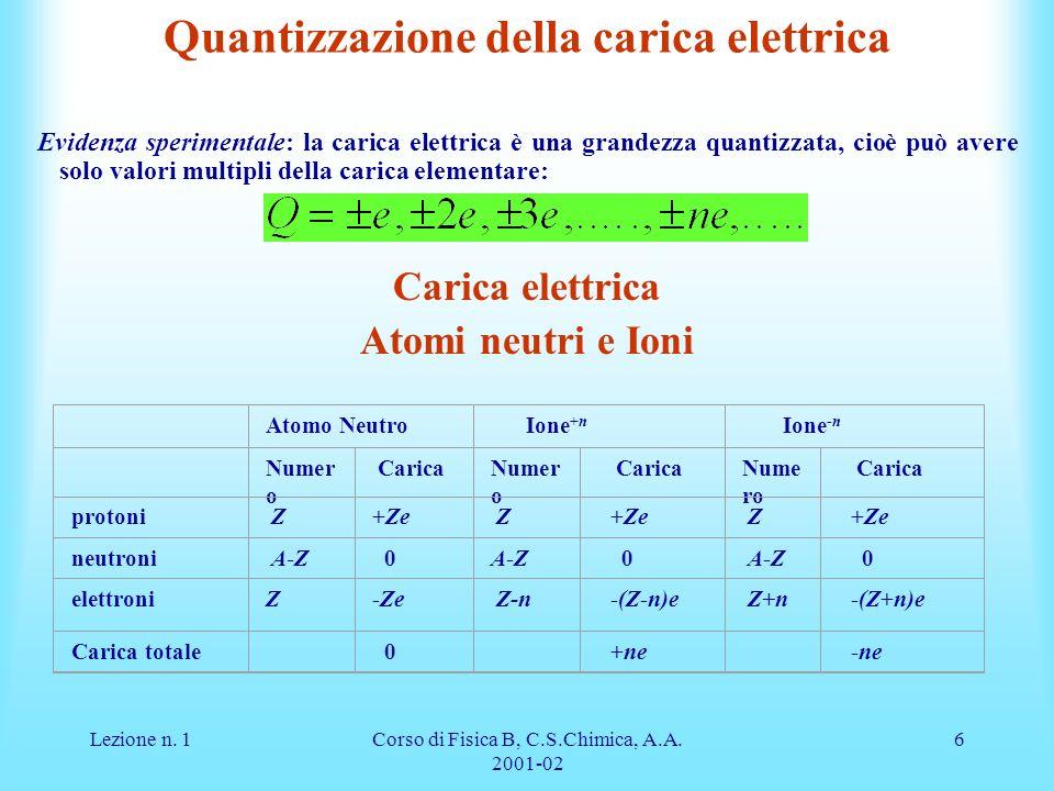 Lezione n. 1Corso di Fisica B, C.S.Chimica, A.A. 2001-02 6 Quantizzazione della carica elettrica Evidenza sperimentale: la carica elettrica è una gran
