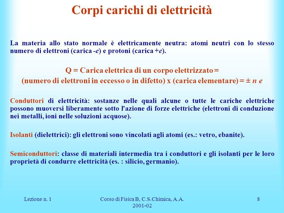 Lezione n. 1Corso di Fisica B, C.S.Chimica, A.A. 2001-02 8 Corpi carichi di elettricità La materia allo stato normale è elettricamente neutra: atomi n
