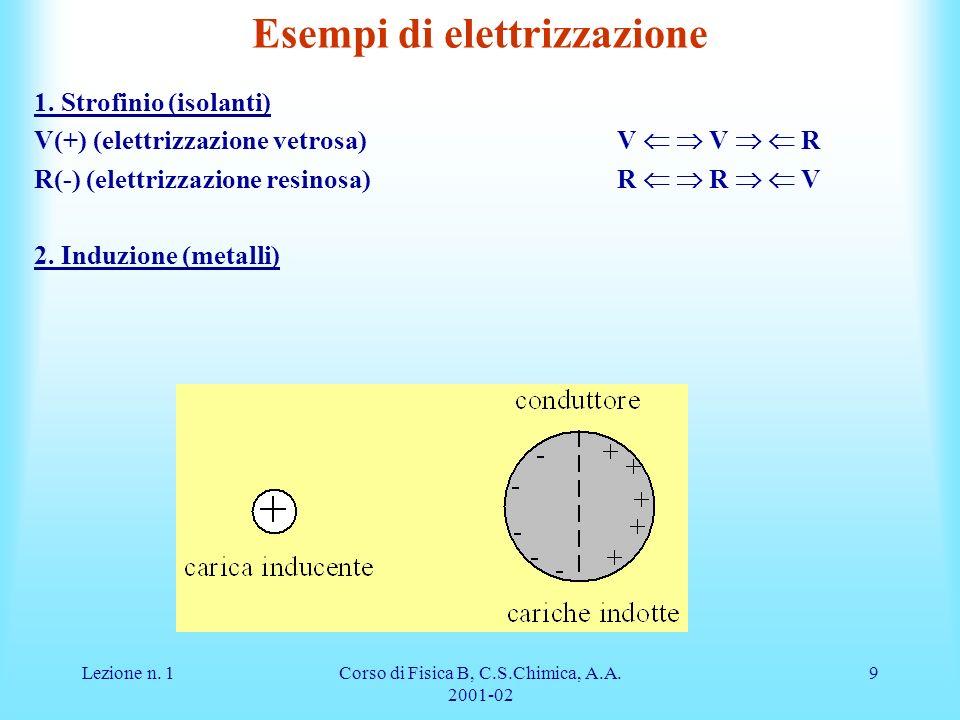 Lezione n. 1Corso di Fisica B, C.S.Chimica, A.A. 2001-02 9 Esempi di elettrizzazione 1. Strofinio (isolanti) V(+) (elettrizzazione vetrosa) V V R R(-)