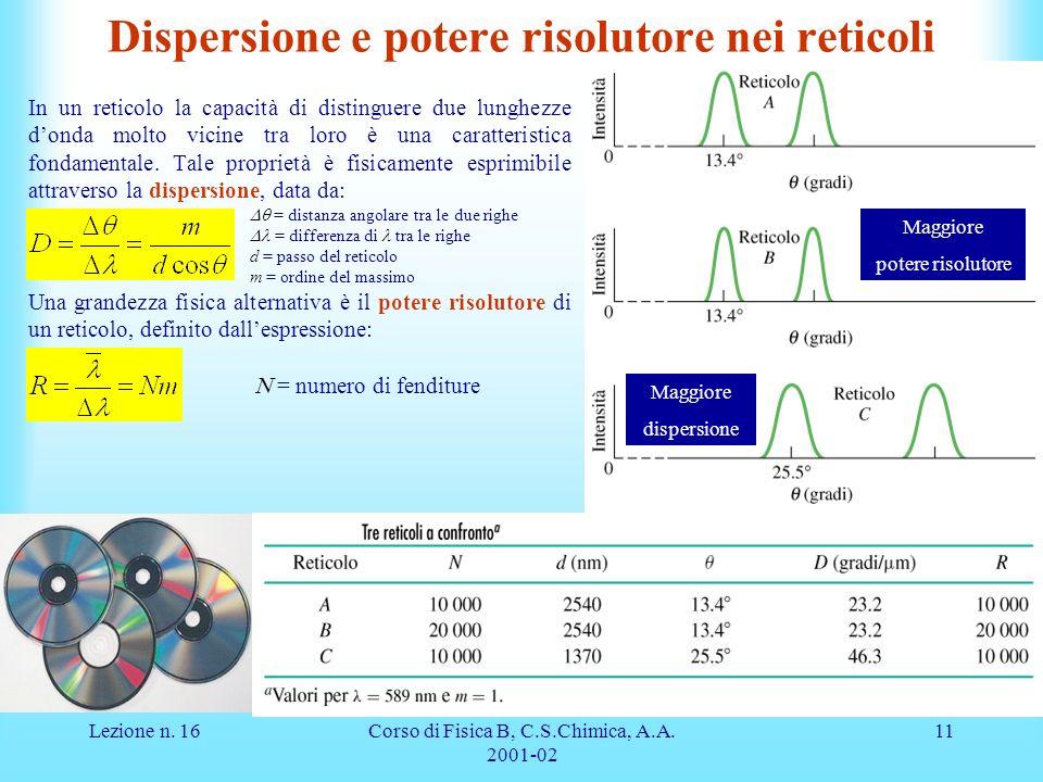 Lezione n. 16Corso di Fisica B, C.S.Chimica, A.A. 2001-02 11 Dispersione e potere risolutore nei reticoli In un reticolo la capacità di distinguere du