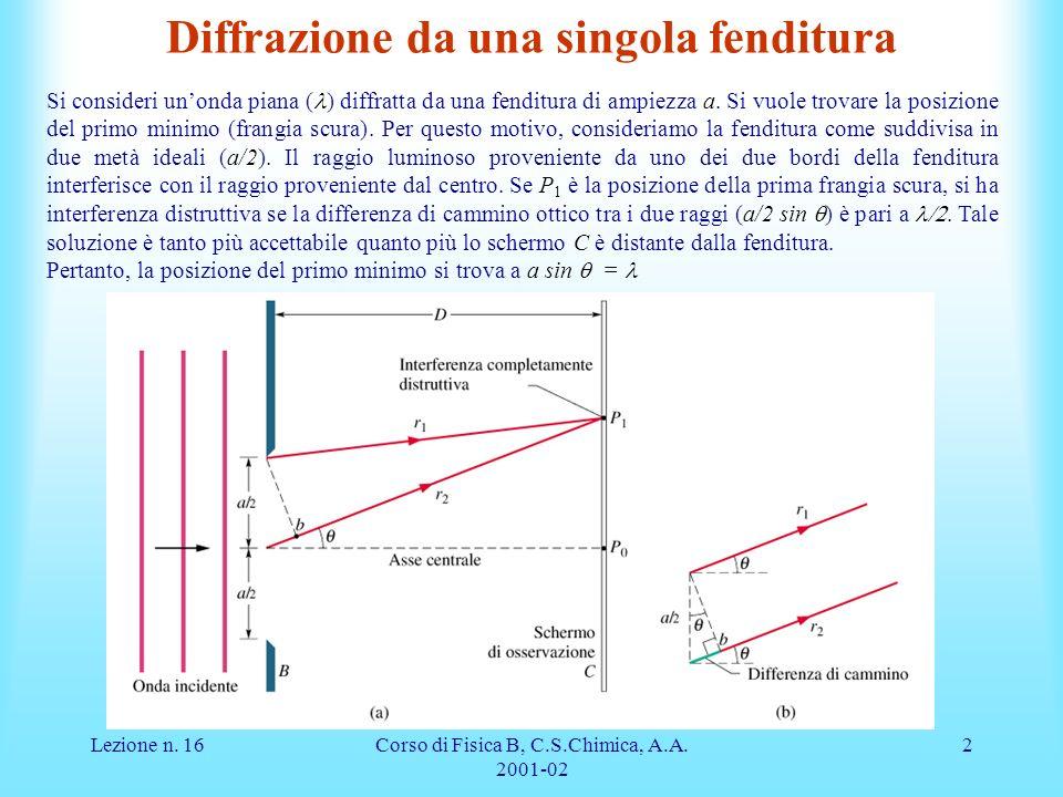 Lezione n. 16Corso di Fisica B, C.S.Chimica, A.A. 2001-02 2 Diffrazione da una singola fenditura Si consideri unonda piana ( ) diffratta da una fendit