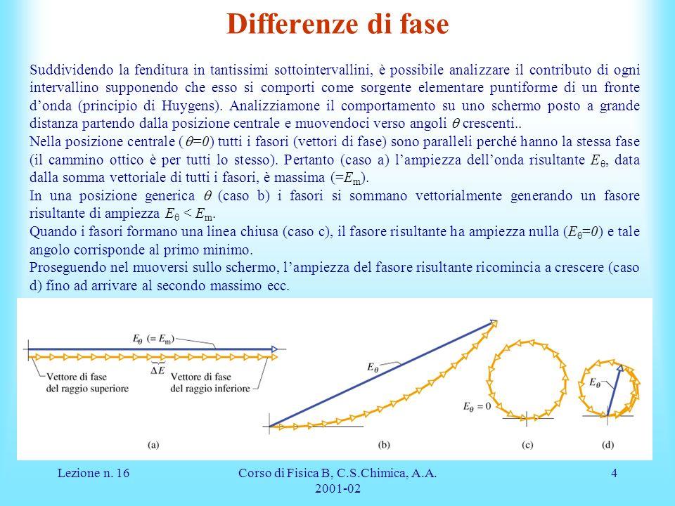 Lezione n. 16Corso di Fisica B, C.S.Chimica, A.A. 2001-02 4 Differenze di fase Suddividendo la fenditura in tantissimi sottointervallini, è possibile