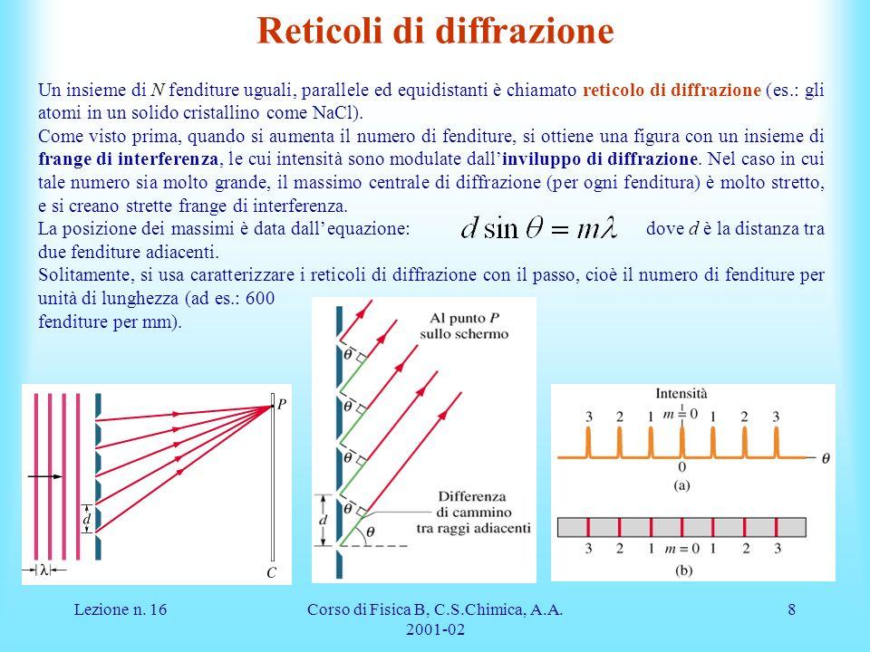 Lezione n. 16Corso di Fisica B, C.S.Chimica, A.A. 2001-02 8 Reticoli di diffrazione Un insieme di N fenditure uguali, parallele ed equidistanti è chia