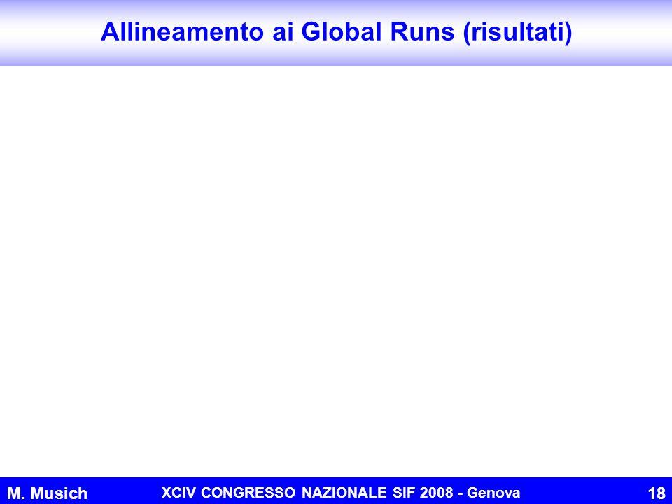 M. Musich XCIV CONGRESSO NAZIONALE SIF 2008 - Genova 18 Allineamento ai Global Runs (risultati)