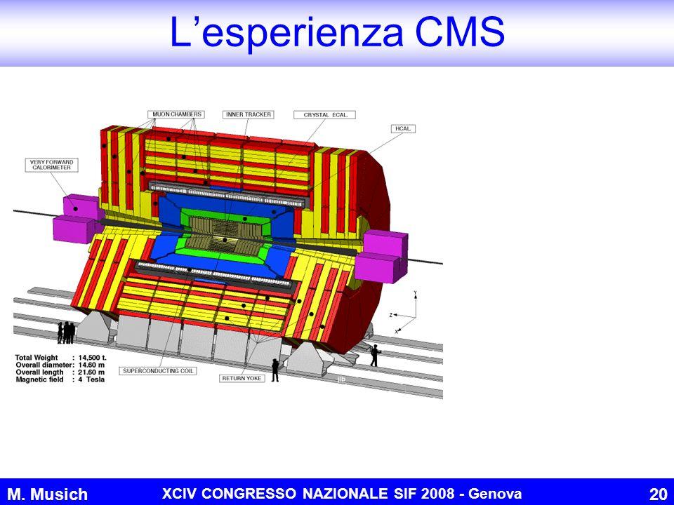 M. Musich XCIV CONGRESSO NAZIONALE SIF 2008 - Genova 20 Lesperienza CMS