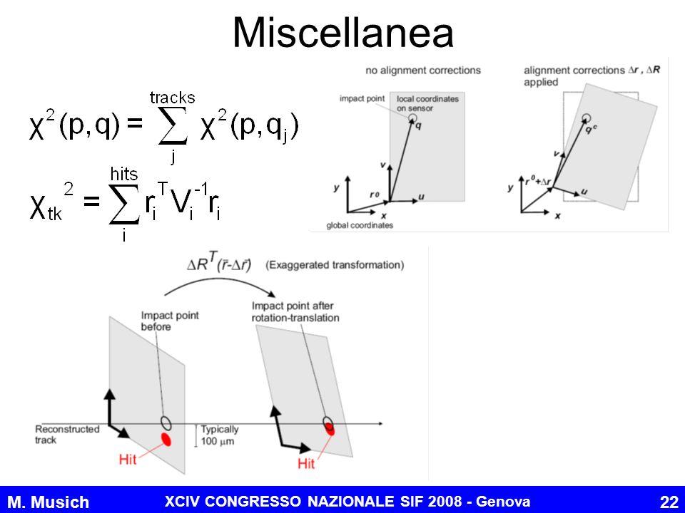 M. Musich XCIV CONGRESSO NAZIONALE SIF 2008 - Genova 22 Miscellanea