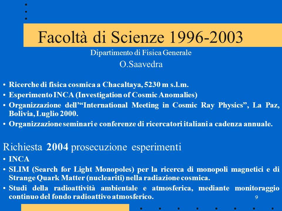 9 Facoltà di Scienze 1996-2003 Dipartimento di Fisica Generale O.Saavedra Ricerche di fisica cosmica a Chacaltaya, 5230 m s.l.m.