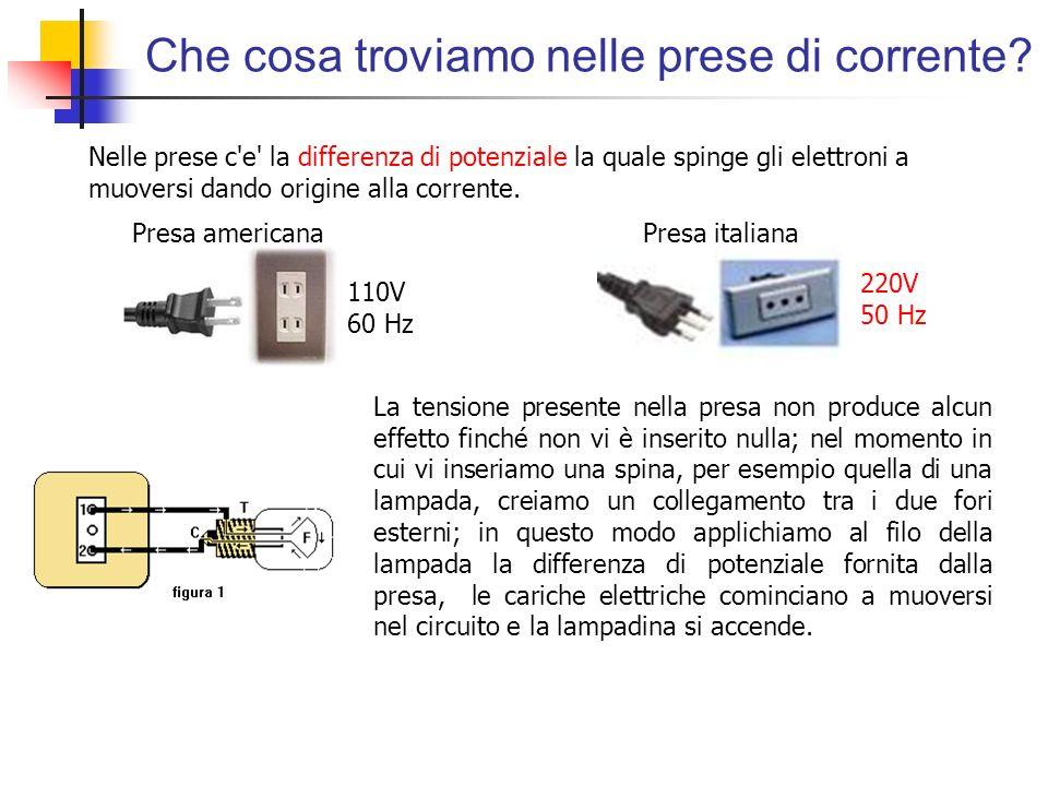 Nelle prese c'e' la differenza di potenziale la quale spinge gli elettroni a muoversi dando origine alla corrente. Presa americanaPresa italiana 110V