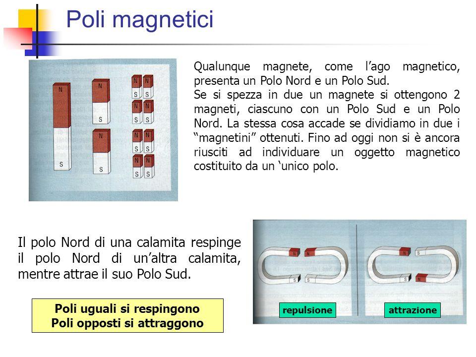 Poli magnetici Qualunque magnete, come lago magnetico, presenta un Polo Nord e un Polo Sud. Se si spezza in due un magnete si ottengono 2 magneti, cia
