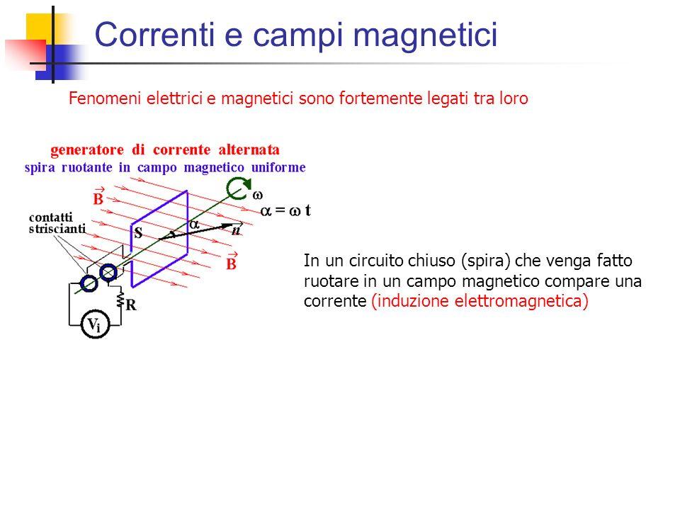 Correnti e campi magnetici In un circuito chiuso (spira) che venga fatto ruotare in un campo magnetico compare una corrente (induzione elettromagnetic