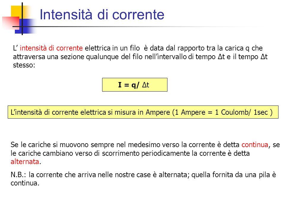 Intensità di corrente L intensità di corrente elettrica in un filo è data dal rapporto tra la carica q che attraversa una sezione qualunque del filo n