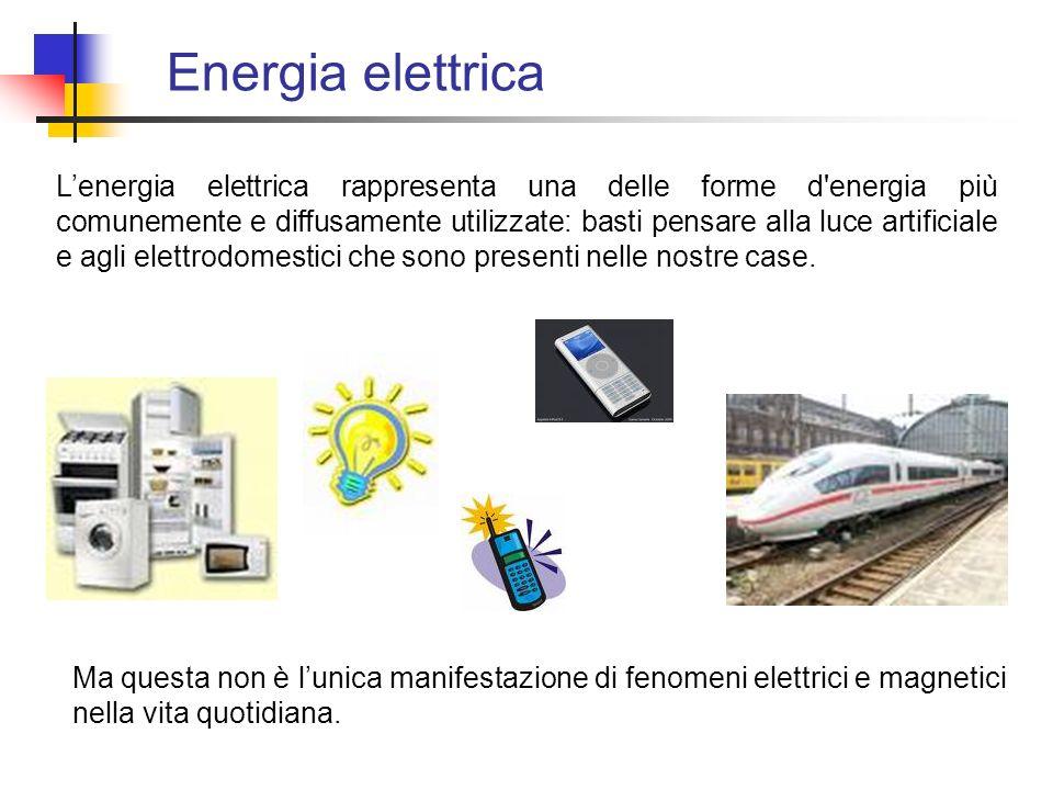 Lenergia elettrica rappresenta una delle forme d'energia più comunemente e diffusamente utilizzate: basti pensare alla luce artificiale e agli elettro