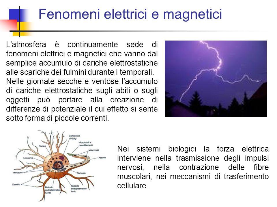 L'atmosfera è continuamente sede di fenomeni elettrici e magnetici che vanno dal semplice accumulo di cariche elettrostatiche alle scariche dei fulmin