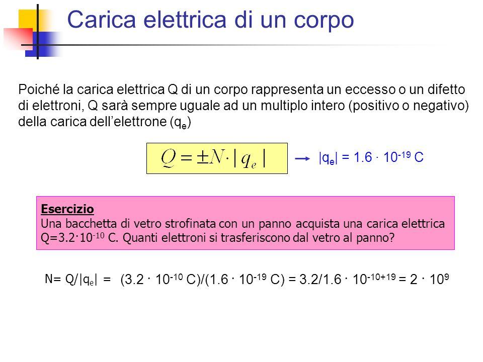 Carica elettrica di un corpo Poiché la carica elettrica Q di un corpo rappresenta un eccesso o un difetto di elettroni, Q sarà sempre uguale ad un mul