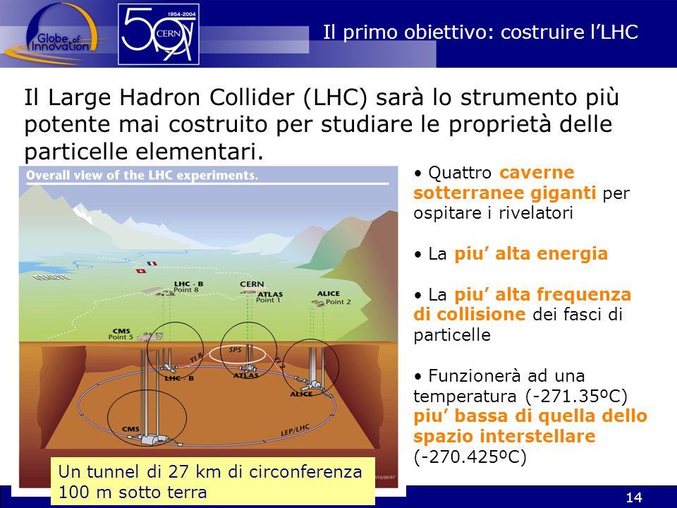 13 Il CERN Aeroporto di Ginevra acceleratore LHC CERN sito principale Acceleratore SPS Sito CERN 2 Una struttura in evoluzione per un Migliore rendimento PS 1959 SPS 1976 LEP/LHC 1989/2007