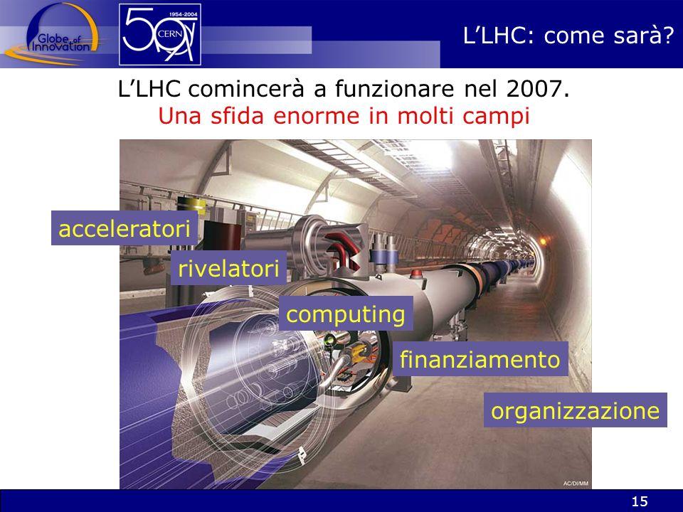 14 Il primo obiettivo: costruire lLHC Il Large Hadron Collider (LHC) sarà lo strumento più potente mai costruito per studiare le proprietà delle parti