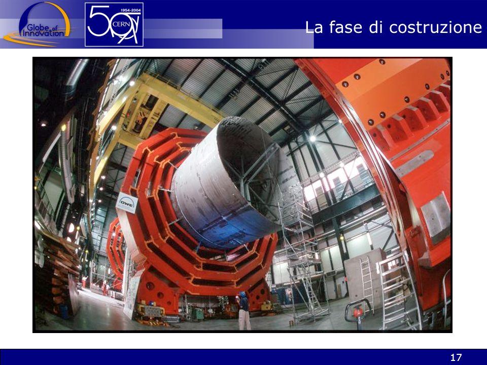 16 Gli esperimenti allLHC ATLAS CMS LHCb TOTEM