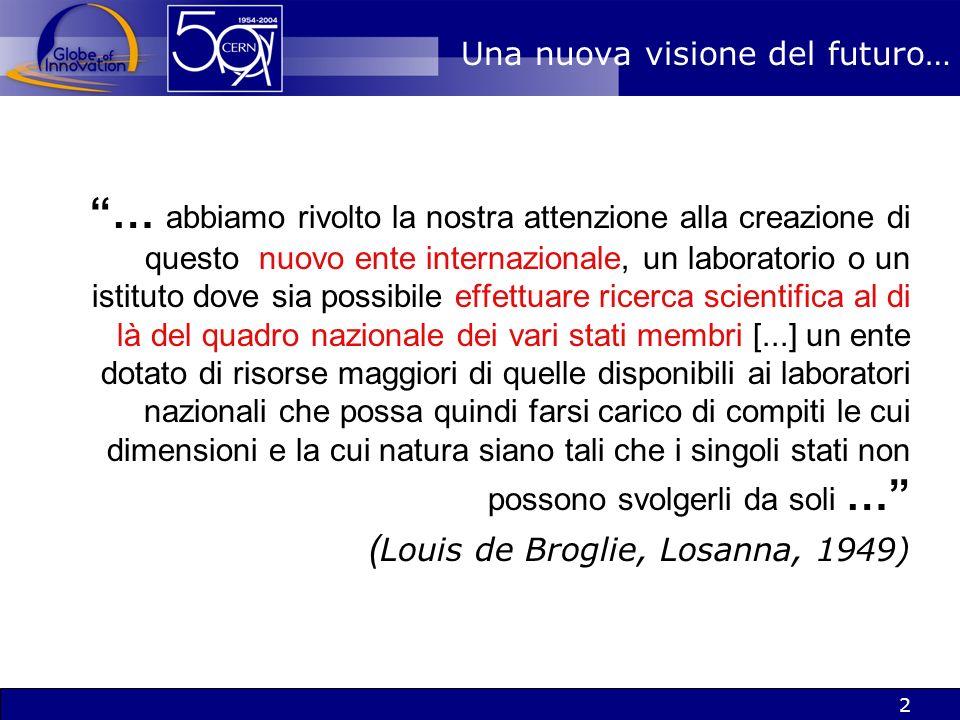 05 Novembre 20031 50 anni di ricerca in fisica Organizzazione Europea per la Ricerca Nucleare