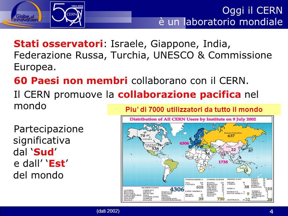 4 Oggi il CERN è un laboratorio mondiale Stati osservatori: Israele, Giappone, India, Federazione Russa, Turchia, UNESCO & Commissione Europea.