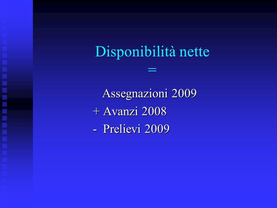 Disponibilità nette = Assegnazioni 2009 Assegnazioni 2009 + Avanzi 2008 - Prelievi 2009