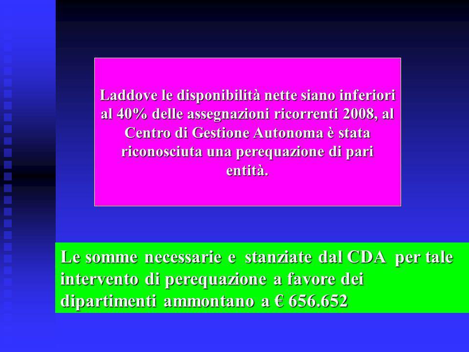 Le somme necessarie e stanziate dal CDA per tale intervento di perequazione a favore dei dipartimenti ammontano a 656.652 Laddove le disponibilità nette siano inferiori al 40% delle assegnazioni ricorrenti 2008, al Centro di Gestione Autonoma è stata riconosciuta una perequazione di pari entità.