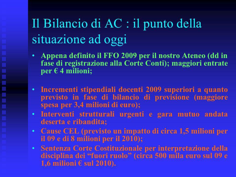 Il Bilancio di AC : il punto della situazione ad oggi Appena definito il FFO 2009 per il nostro Ateneo (dd in fase di registrazione alla Corte Conti); maggiori entrate per 4 milioni; Incrementi stipendiali docenti 2009 superiori a quanto previsto in fase di bilancio di previsione (maggiore spesa per 3,4 milioni di euro); Interventi strutturali urgenti e gara mutuo andata deserta e ribandita; Cause CEL (previsto un impatto di circa 1,5 milioni per il 09 e di 8 milioni per il 2010); Sentenza Corte Costituzionale per interpretazione della disciplina dei fuori ruolo (circa 500 mila euro sul 09 e 1,6 milioni sul 2010).