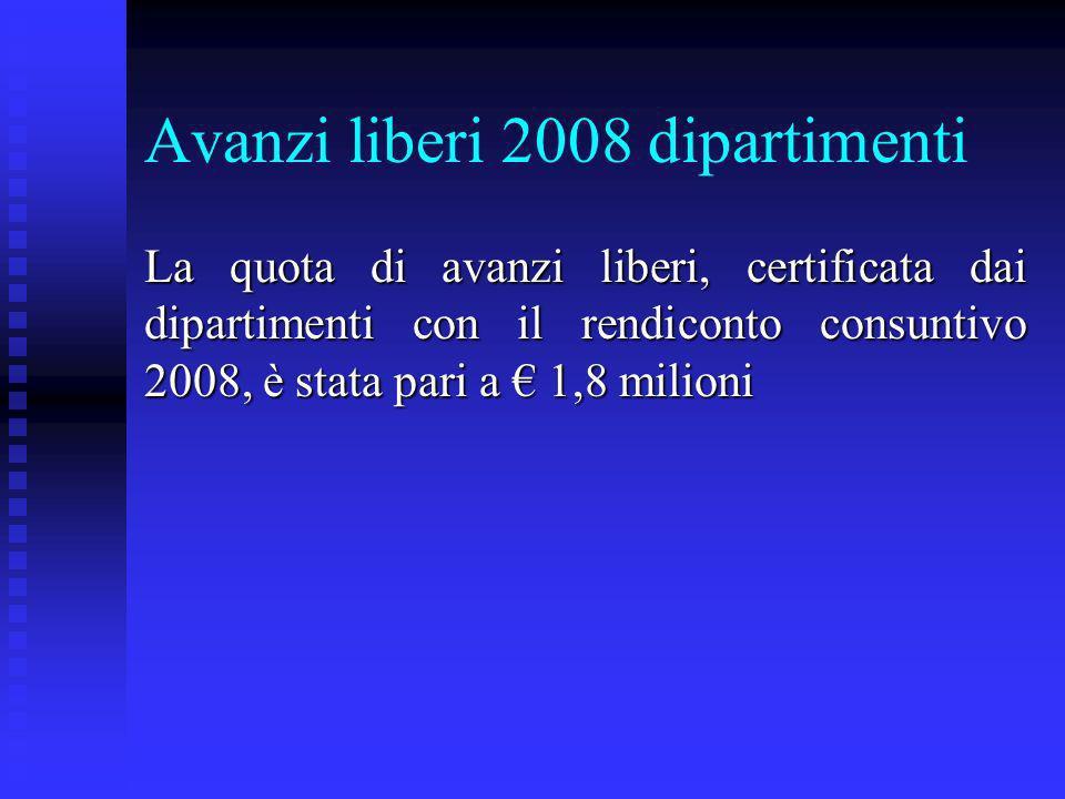 Avanzi liberi 2008 dipartimenti La quota di avanzi liberi, certificata dai dipartimenti con il rendiconto consuntivo 2008, è stata pari a 1,8 milioni