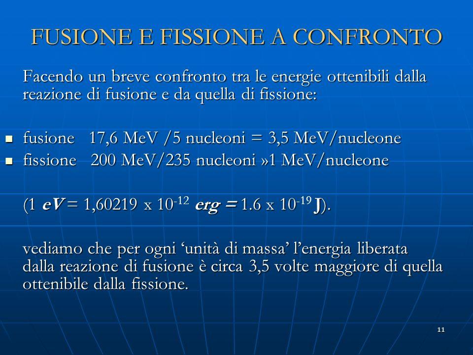 11 FUSIONE E FISSIONE A CONFRONTO Facendo un breve confronto tra le energie ottenibili dalla reazione di fusione e da quella di fissione: fusione 17,6