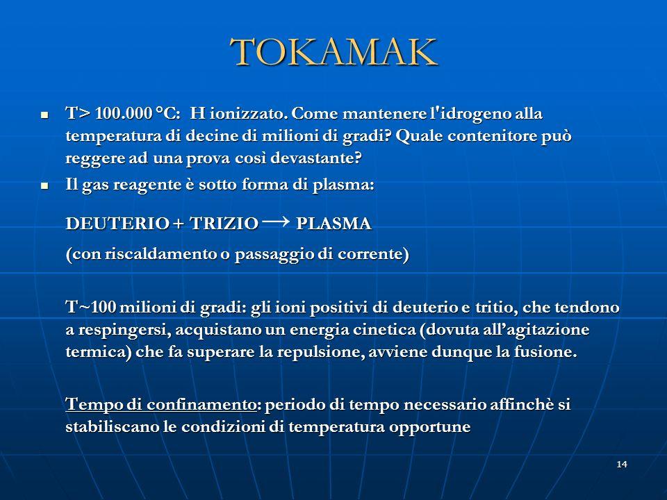 14 TOKAMAK T> 100.000 °C: H ionizzato. Come mantenere l'idrogeno alla temperatura di decine di milioni di gradi? Quale contenitore può reggere ad una