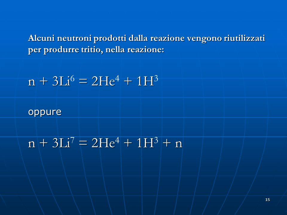 15 Alcuni neutroni prodotti dalla reazione vengono riutilizzati per produrre tritio, nella reazione: n + 3Li = 2He + 1H n + 3Li 6 = 2He 4 + 1H 3oppure